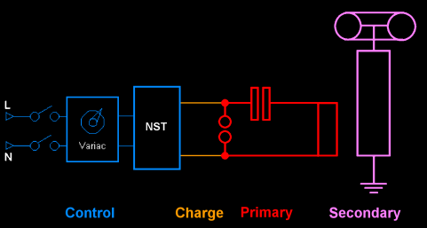 carrier transicold automotive a c schematic all about repair and carrier transicold automotive a c schematic carrier transicold wiring diagram in addition audio mixer circuit likewise