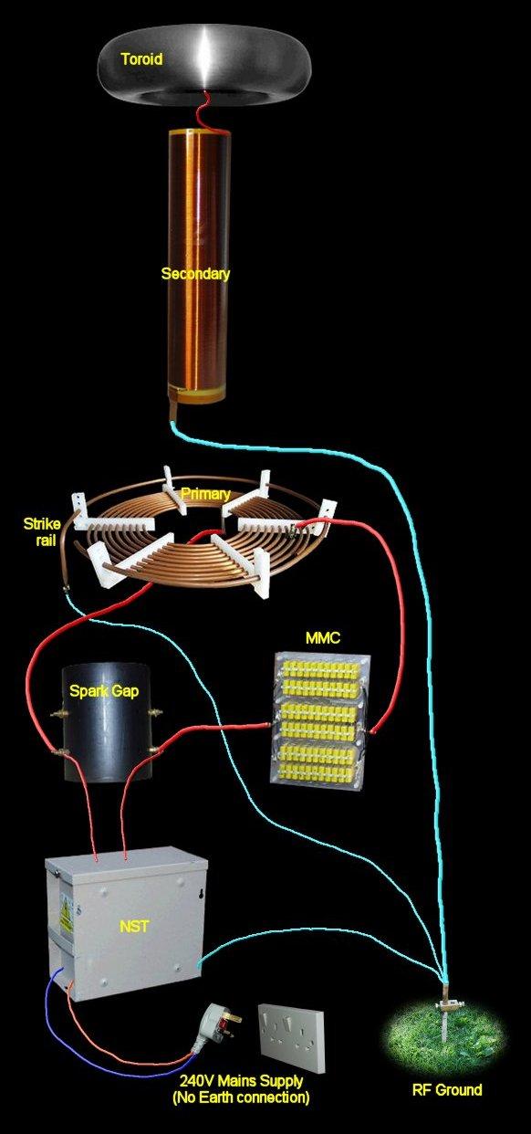 coil wiring diagram coil wiring diagrams wiring coil wiring diagram wiring